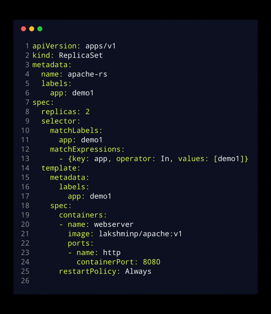 OpenShift replica set